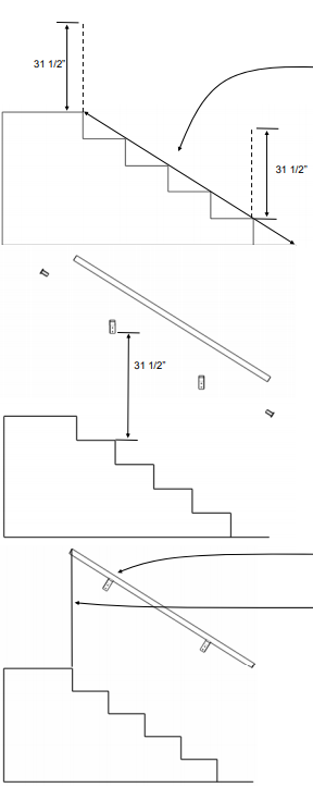 staircase handrail diagram